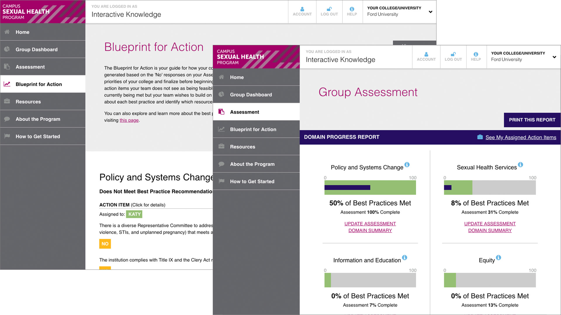 Power to Decide assessment and blueprint for action screens